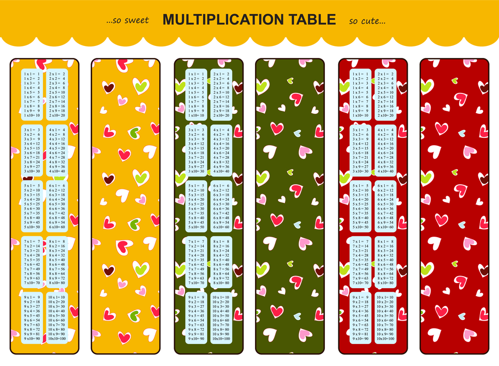 Times Table Bookmarks Free Download Tablestest